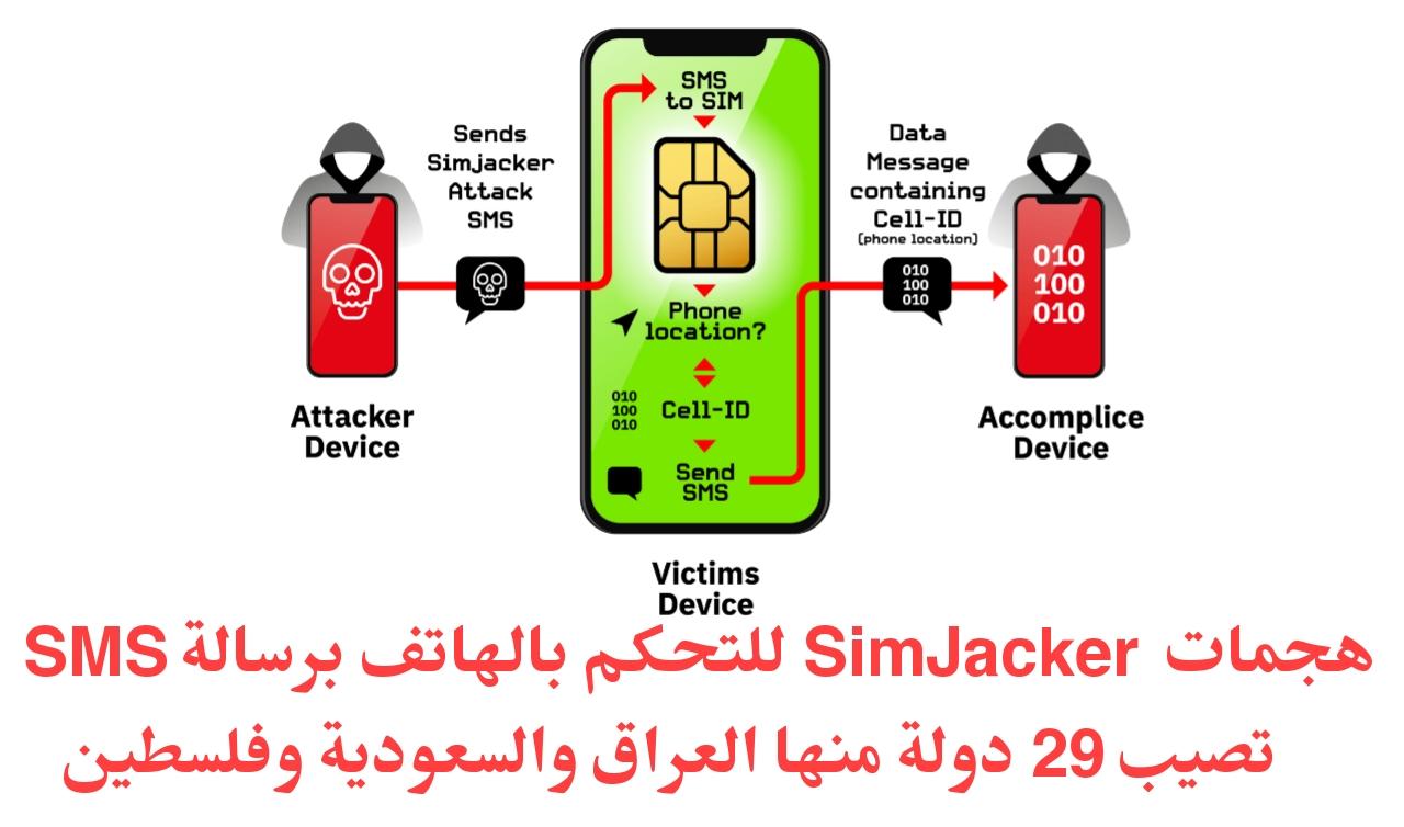 باحثون : هجمات SimJacker تصيب بطاقات SIM للتحكم بالهاتف عن بعد في 29 دولة ومنها دول عربية